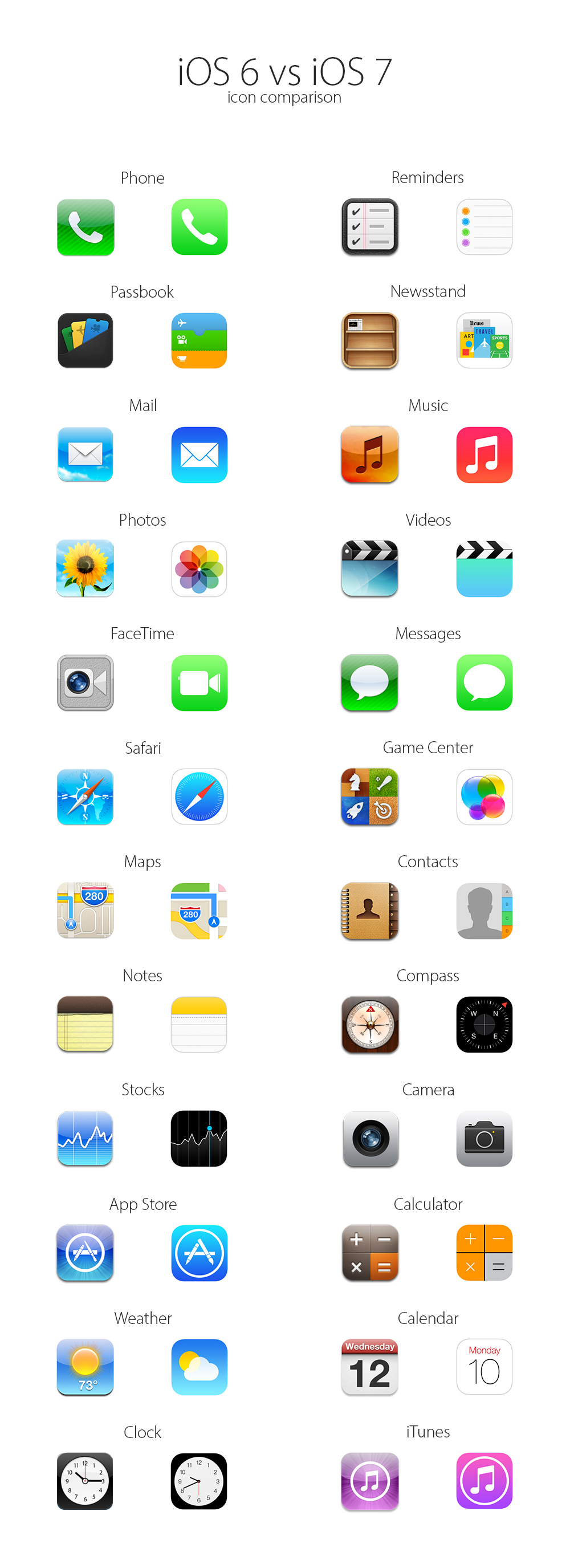 iOS6-vs-iOS7-icons